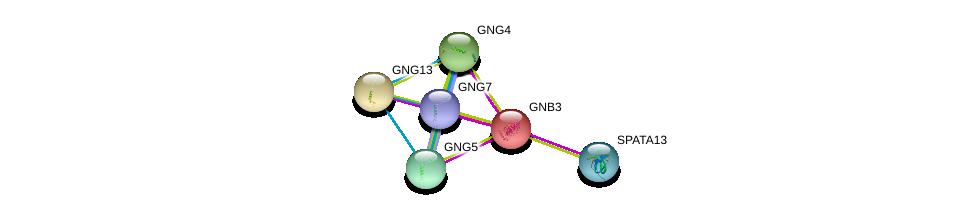 http://string-db.org/version_10/api/image/networkList?limit=0&targetmode=proteins&caller_identity=gene_cards&network_flavor=evidence&identifiers=9606.ENSP00000229264%0d%0a9606.ENSP00000371594%0d%0a9606.ENSP00000359675%0d%0a9606.ENSP00000355556%0d%0a9606.ENSP00000371542%0d%0a9606.ENSP00000248150%0d%0a