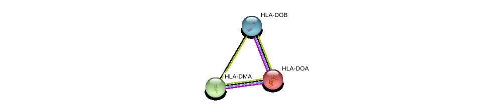 http://string-db.org/version_10/api/image/networkList?limit=0&targetmode=proteins&caller_identity=gene_cards&network_flavor=evidence&identifiers=9606.ENSP00000229829%0d%0a9606.ENSP00000390020%0d%0a9606.ENSP00000363976%0d%0a