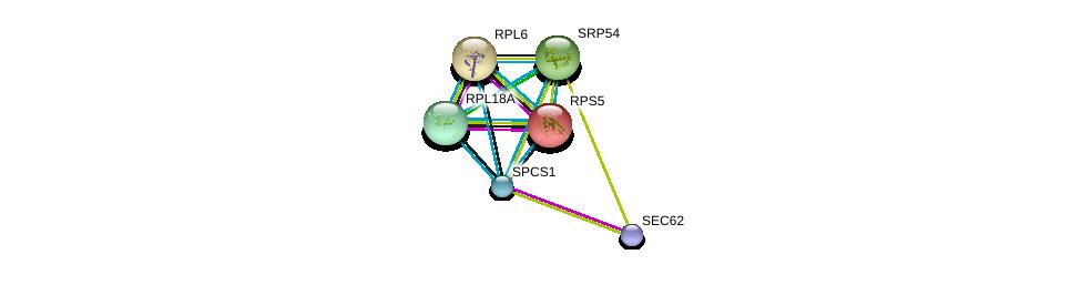 http://string-db.org/version_10/api/image/networkList?limit=0&targetmode=proteins&caller_identity=gene_cards&network_flavor=evidence&identifiers=9606.ENSP00000233025%0d%0a9606.ENSP00000337688%0d%0a9606.ENSP00000196551%0d%0a9606.ENSP00000202773%0d%0a9606.ENSP00000216774%0d%0a9606.ENSP00000222247%0d%0a