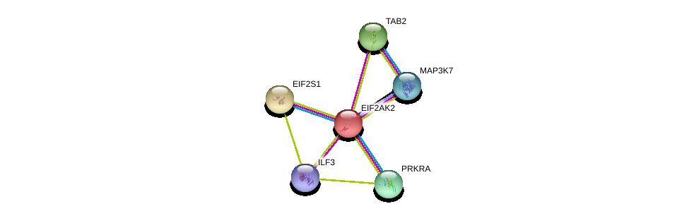 http://string-db.org/version_10/api/image/networkList?limit=0&targetmode=proteins&caller_identity=gene_cards&network_flavor=evidence&identifiers=9606.ENSP00000233057%0d%0a9606.ENSP00000358335%0d%0a9606.ENSP00000286332%0d%0a9606.ENSP00000256383%0d%0a9606.ENSP00000404121%0d%0a9606.ENSP00000318176%0d%0a