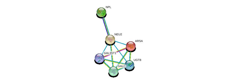 http://string-db.org/version_10/api/image/networkList?limit=0&targetmode=proteins&caller_identity=gene_cards&network_flavor=evidence&identifiers=9606.ENSP00000233840%0d%0a9606.ENSP00000311648%0d%0a9606.ENSP00000261304%0d%0a9606.ENSP00000343234%0d%0a9606.ENSP00000216124%0d%0a9606.ENSP00000258317%0d%0a