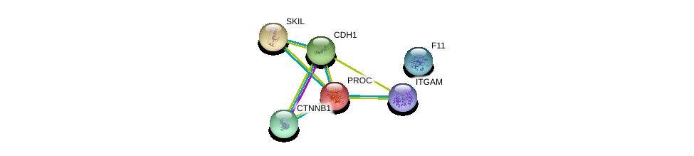 http://string-db.org/version_10/api/image/networkList?limit=0&targetmode=proteins&caller_identity=gene_cards&network_flavor=evidence&identifiers=9606.ENSP00000234071%0d%0a9606.ENSP00000261769%0d%0a9606.ENSP00000344456%0d%0a9606.ENSP00000441691%0d%0a9606.ENSP00000384957%0d%0a9606.ENSP00000259119%0d%0a