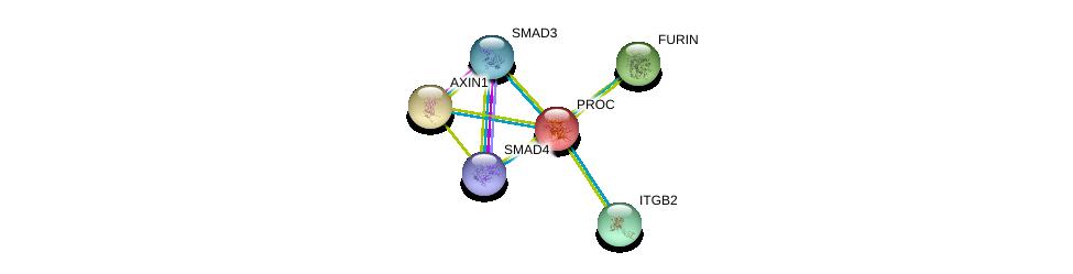http://string-db.org/version_10/api/image/networkList?limit=0&targetmode=proteins&caller_identity=gene_cards&network_flavor=evidence&identifiers=9606.ENSP00000234071%0d%0a9606.ENSP00000262320%0d%0a9606.ENSP00000268171%0d%0a9606.ENSP00000303242%0d%0a9606.ENSP00000332973%0d%0a9606.ENSP00000341551%0d%0a