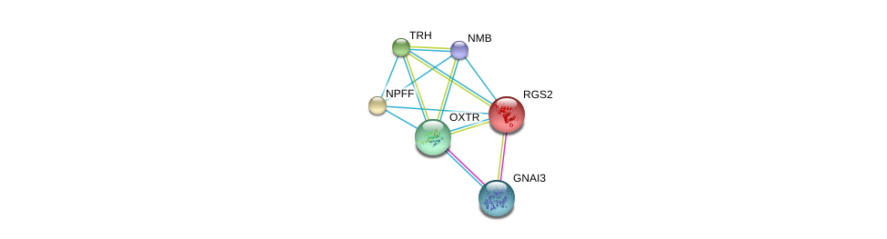 http://string-db.org/version_10/api/image/networkList?limit=0&targetmode=proteins&caller_identity=gene_cards&network_flavor=evidence&identifiers=9606.ENSP00000235382%0d%0a9606.ENSP00000358867%0d%0a9606.ENSP00000267017%0d%0a9606.ENSP00000378089%0d%0a9606.ENSP00000324270%0d%0a9606.ENSP00000303452%0d%0a