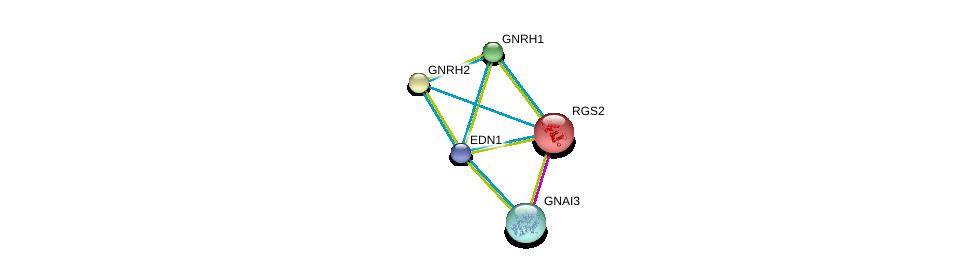 http://string-db.org/version_10/api/image/networkList?limit=0&targetmode=proteins&caller_identity=gene_cards&network_flavor=evidence&identifiers=9606.ENSP00000235382%0d%0a9606.ENSP00000358867%0d%0a9606.ENSP00000358867%0d%0a9606.ENSP00000276414%0d%0a9606.ENSP00000245983%0d%0a9606.ENSP00000368683%0d%0a