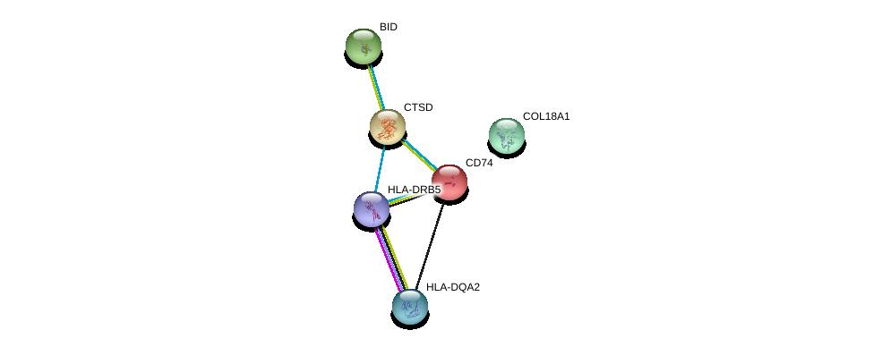 http://string-db.org/version_10/api/image/networkList?limit=0&targetmode=proteins&caller_identity=gene_cards&network_flavor=evidence&identifiers=9606.ENSP00000236671%0d%0a9606.ENSP00000364114%0d%0a9606.ENSP00000364076%0d%0a9606.ENSP00000347665%0d%0a9606.ENSP00000318822%0d%0a9606.ENSP00000009530%0d%0a