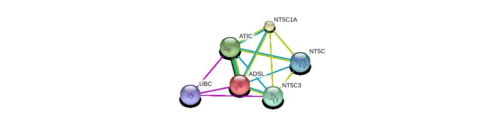 http://string-db.org/version_10/api/image/networkList?limit=0&targetmode=proteins&caller_identity=gene_cards&network_flavor=evidence&identifiers=9606.ENSP00000236959%0d%0a9606.ENSP00000344818%0d%0a9606.ENSP00000216194%0d%0a9606.ENSP00000235628%0d%0a9606.ENSP00000242210%0d%0a9606.ENSP00000245552%0d%0a