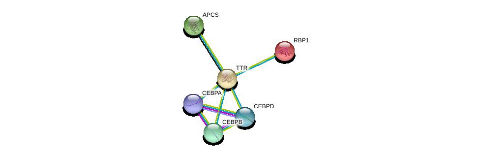 http://string-db.org/version_10/api/image/networkList?limit=0&targetmode=proteins&caller_identity=gene_cards&network_flavor=evidence&identifiers=9606.ENSP00000237014%0d%0a9606.ENSP00000232219%0d%0a9606.ENSP00000386165%0d%0a9606.ENSP00000255040%0d%0a9606.ENSP00000305422%0d%0a9606.ENSP00000427514%0d%0a