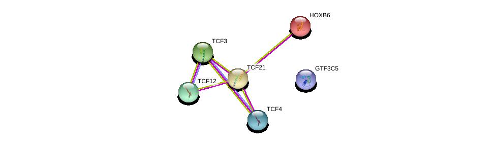 http://string-db.org/version_10/api/image/networkList?limit=0&targetmode=proteins&caller_identity=gene_cards&network_flavor=evidence&identifiers=9606.ENSP00000237316%0d%0a9606.ENSP00000262965%0d%0a9606.ENSP00000331057%0d%0a9606.ENSP00000346440%0d%0a9606.ENSP00000361180%0d%0a9606.ENSP00000225648%0d%0a