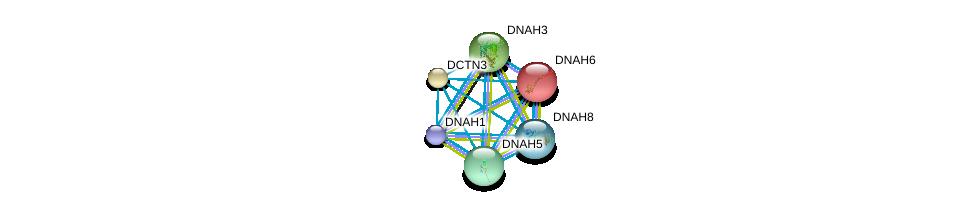 http://string-db.org/version_10/api/image/networkList?limit=0&targetmode=proteins&caller_identity=gene_cards&network_flavor=evidence&identifiers=9606.ENSP00000237449%0d%0a9606.ENSP00000259632%0d%0a9606.ENSP00000261383%0d%0a9606.ENSP00000265104%0d%0a9606.ENSP00000333363%0d%0a9606.ENSP00000401514%0d%0a