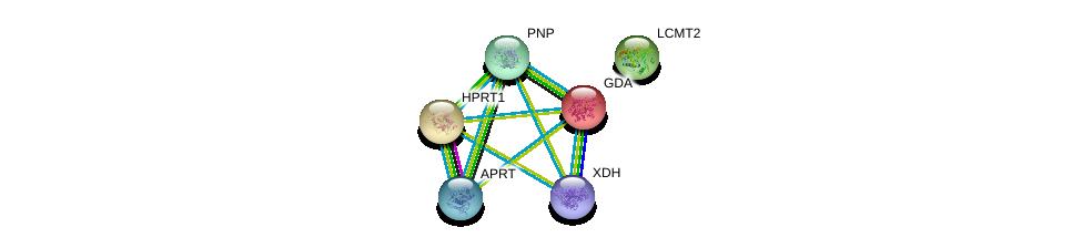 http://string-db.org/version_10/api/image/networkList?limit=0&targetmode=proteins&caller_identity=gene_cards&network_flavor=evidence&identifiers=9606.ENSP00000238018%0d%0a9606.ENSP00000368727%0d%0a9606.ENSP00000354532%0d%0a9606.ENSP00000367615%0d%0a9606.ENSP00000298556%0d%0a9606.ENSP00000307214%0d%0a