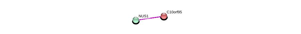 http://string-db.org/version_10/api/image/networkList?limit=0&targetmode=proteins&caller_identity=gene_cards&network_flavor=evidence&identifiers=9606.ENSP00000239125%0d%0a9606.ENSP00000357480%0d%0a