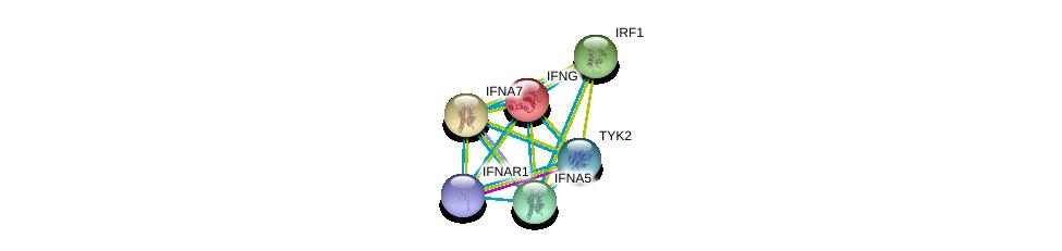 http://string-db.org/version_10/api/image/networkList?limit=0&targetmode=proteins&caller_identity=gene_cards&network_flavor=evidence&identifiers=9606.ENSP00000239347%0d%0a9606.ENSP00000229135%0d%0a9606.ENSP00000245414%0d%0a9606.ENSP00000259555%0d%0a9606.ENSP00000264818%0d%0a9606.ENSP00000270139%0d%0a
