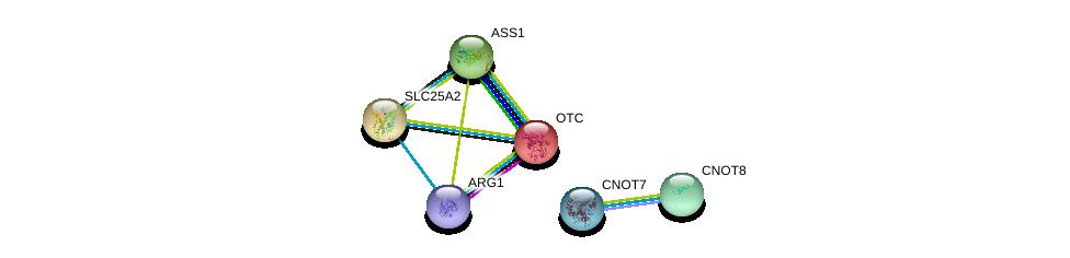 http://string-db.org/version_10/api/image/networkList?limit=0&targetmode=proteins&caller_identity=gene_cards&network_flavor=evidence&identifiers=9606.ENSP00000239451%0d%0a9606.ENSP00000357066%0d%0a9606.ENSP00000253004%0d%0a9606.ENSP00000039007%0d%0a9606.ENSP00000355279%0d%0a9606.ENSP00000285896%0d%0a