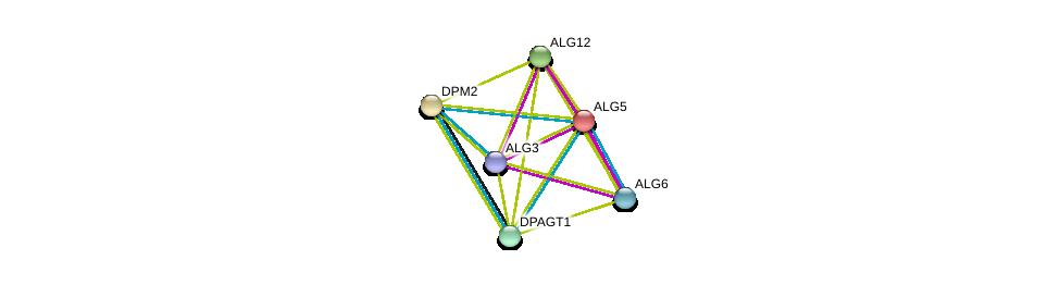 http://string-db.org/version_10/api/image/networkList?limit=0&targetmode=proteins&caller_identity=gene_cards&network_flavor=evidence&identifiers=9606.ENSP00000239891%0d%0a9606.ENSP00000333813%0d%0a9606.ENSP00000360149%0d%0a9606.ENSP00000380793%0d%0a9606.ENSP00000322181%0d%0a9606.ENSP00000346142%0d%0a