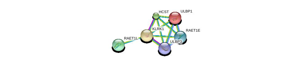 http://string-db.org/version_10/api/image/networkList?limit=0&targetmode=proteins&caller_identity=gene_cards&network_flavor=evidence&identifiers=9606.ENSP00000240618%0d%0a9606.ENSP00000356308%0d%0a9606.ENSP00000229708%0d%0a9606.ENSP00000349709%0d%0a9606.ENSP00000246551%0d%0a9606.ENSP00000286380%0d%0a