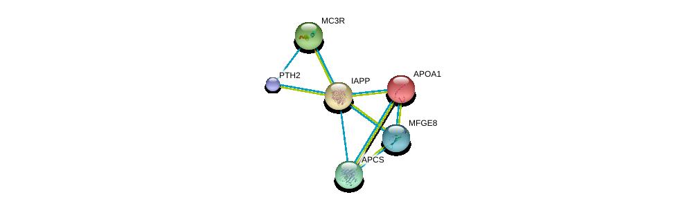 http://string-db.org/version_10/api/image/networkList?limit=0&targetmode=proteins&caller_identity=gene_cards&network_flavor=evidence&identifiers=9606.ENSP00000240652%0d%0a9606.ENSP00000236850%0d%0a9606.ENSP00000243911%0d%0a9606.ENSP00000255040%0d%0a9606.ENSP00000268150%0d%0a9606.ENSP00000270631%0d%0a