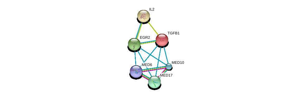 http://string-db.org/version_10/api/image/networkList?limit=0&targetmode=proteins&caller_identity=gene_cards&network_flavor=evidence&identifiers=9606.ENSP00000242480%0d%0a9606.ENSP00000221930%0d%0a9606.ENSP00000226730%0d%0a9606.ENSP00000251871%0d%0a9606.ENSP00000255764%0d%0a9606.ENSP00000256379%0d%0a