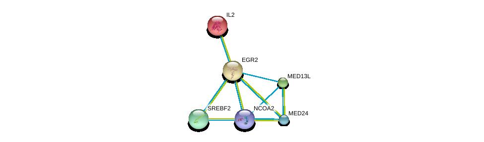 http://string-db.org/version_10/api/image/networkList?limit=0&targetmode=proteins&caller_identity=gene_cards&network_flavor=evidence&identifiers=9606.ENSP00000242480%0d%0a9606.ENSP00000377686%0d%0a9606.ENSP00000281928%0d%0a9606.ENSP00000226730%0d%0a9606.ENSP00000354476%0d%0a9606.ENSP00000399968%0d%0a