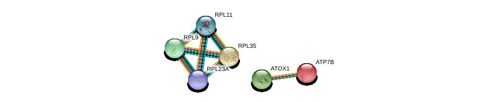 http://string-db.org/version_10/api/image/networkList?limit=0&targetmode=proteins&caller_identity=gene_cards&network_flavor=evidence&identifiers=9606.ENSP00000242839%0d%0a9606.ENSP00000316854%0d%0a9606.ENSP00000363676%0d%0a9606.ENSP00000259469%0d%0a9606.ENSP00000389103%0d%0a9606.ENSP00000346022%0d%0a