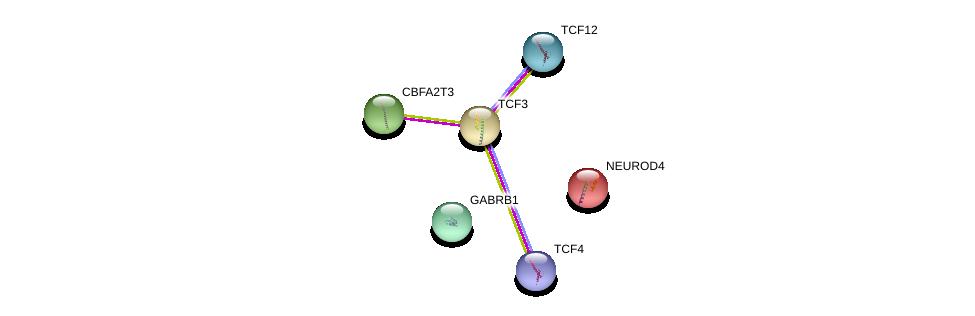 http://string-db.org/version_10/api/image/networkList?limit=0&targetmode=proteins&caller_identity=gene_cards&network_flavor=evidence&identifiers=9606.ENSP00000242994%0d%0a9606.ENSP00000346440%0d%0a9606.ENSP00000262965%0d%0a9606.ENSP00000331057%0d%0a9606.ENSP00000268679%0d%0a9606.ENSP00000295454%0d%0a