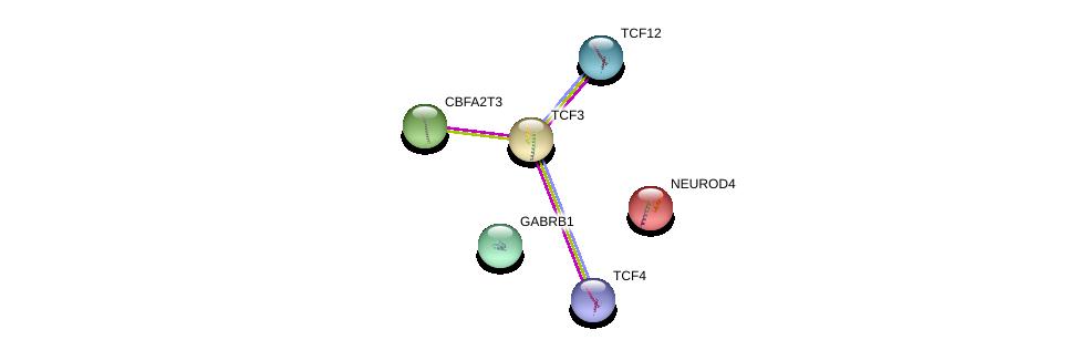 http://string-db.org/version_10/api/image/networkList?limit=0&targetmode=proteins&caller_identity=gene_cards&network_flavor=evidence&identifiers=9606.ENSP00000242994%0d%0a9606.ENSP00000346440%0d%0a9606.ENSP00000331057%0d%0a9606.ENSP00000262965%0d%0a9606.ENSP00000268679%0d%0a9606.ENSP00000295454%0d%0a