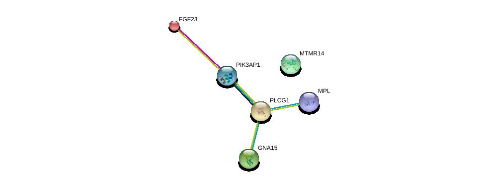 http://string-db.org/version_10/api/image/networkList?limit=0&targetmode=proteins&caller_identity=gene_cards&network_flavor=evidence&identifiers=9606.ENSP00000244007%0d%0a9606.ENSP00000237837%0d%0a9606.ENSP00000339826%0d%0a9606.ENSP00000296003%0d%0a9606.ENSP00000262958%0d%0a9606.ENSP00000361548%0d%0a