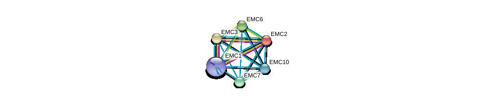 http://string-db.org/version_10/api/image/networkList?limit=0&targetmode=proteins&caller_identity=gene_cards&network_flavor=evidence&identifiers=9606.ENSP00000245046%0d%0a9606.ENSP00000420608%0d%0a9606.ENSP00000220853%0d%0a9606.ENSP00000248378%0d%0a9606.ENSP00000256545%0d%0a9606.ENSP00000334037%0d%0a