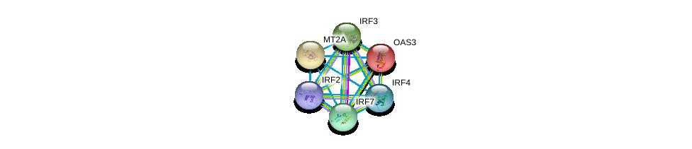 http://string-db.org/version_10/api/image/networkList?limit=0&targetmode=proteins&caller_identity=gene_cards&network_flavor=evidence&identifiers=9606.ENSP00000245185%0d%0a9606.ENSP00000228928%0d%0a9606.ENSP00000310127%0d%0a9606.ENSP00000329411%0d%0a9606.ENSP00000370343%0d%0a9606.ENSP00000377218%0d%0a
