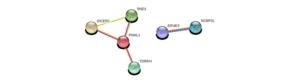 http://string-db.org/version_10/api/image/networkList?limit=0&targetmode=proteins&caller_identity=gene_cards&network_flavor=evidence&identifiers=9606.ENSP00000245255%0d%0a9606.ENSP00000357812%0d%0a9606.ENSP00000346762%0d%0a9606.ENSP00000343745%0d%0a9606.ENSP00000361454%0d%0a9606.ENSP00000393324%0d%0a