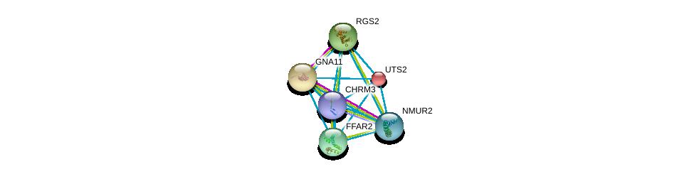 http://string-db.org/version_10/api/image/networkList?limit=0&targetmode=proteins&caller_identity=gene_cards&network_flavor=evidence&identifiers=9606.ENSP00000246549%0d%0a9606.ENSP00000054668%0d%0a9606.ENSP00000078429%0d%0a9606.ENSP00000235382%0d%0a9606.ENSP00000255262%0d%0a9606.ENSP00000255380%0d%0a