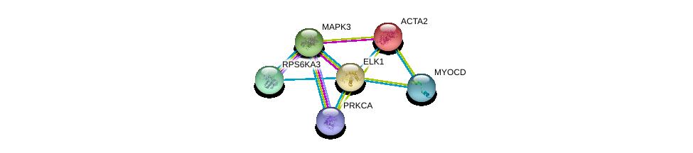 http://string-db.org/version_10/api/image/networkList?limit=0&targetmode=proteins&caller_identity=gene_cards&network_flavor=evidence&identifiers=9606.ENSP00000247161%0d%0a9606.ENSP00000263025%0d%0a9606.ENSP00000368884%0d%0a9606.ENSP00000401678%0d%0a9606.ENSP00000408695%0d%0a9606.ENSP00000224784%0d%0a