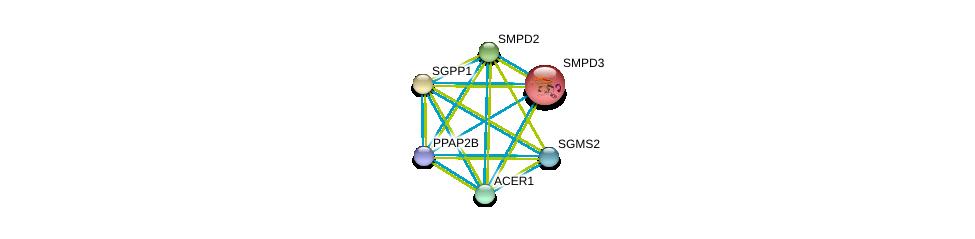 http://string-db.org/version_10/api/image/networkList?limit=0&targetmode=proteins&caller_identity=gene_cards&network_flavor=evidence&identifiers=9606.ENSP00000247225%0d%0a9606.ENSP00000301452%0d%0a9606.ENSP00000351981%0d%0a9606.ENSP00000360296%0d%0a9606.ENSP00000219334%0d%0a9606.ENSP00000258052%0d%0a