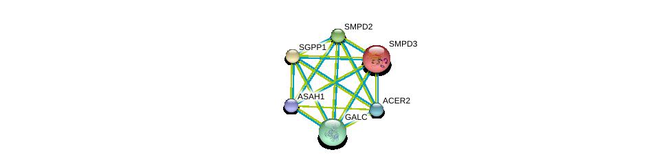 http://string-db.org/version_10/api/image/networkList?limit=0&targetmode=proteins&caller_identity=gene_cards&network_flavor=evidence&identifiers=9606.ENSP00000247225%0d%0a9606.ENSP00000342609%0d%0a9606.ENSP00000371152%0d%0a9606.ENSP00000219334%0d%0a9606.ENSP00000258052%0d%0a9606.ENSP00000261304%0d%0a