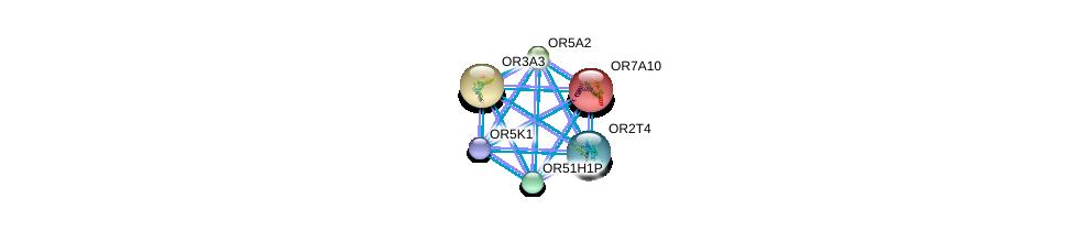 http://string-db.org/version_10/api/image/networkList?limit=0&targetmode=proteins&caller_identity=gene_cards&network_flavor=evidence&identifiers=9606.ENSP00000248058%0d%0a9606.ENSP00000291231%0d%0a9606.ENSP00000303834%0d%0a9606.ENSP00000373193%0d%0a9606.ENSP00000322724%0d%0a9606.ENSP00000355431%0d%0a