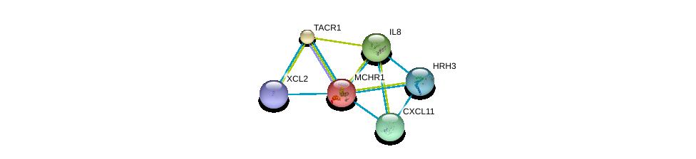 http://string-db.org/version_10/api/image/networkList?limit=0&targetmode=proteins&caller_identity=gene_cards&network_flavor=evidence&identifiers=9606.ENSP00000249016%0d%0a9606.ENSP00000342560%0d%0a9606.ENSP00000306884%0d%0a9606.ENSP00000303522%0d%0a9606.ENSP00000356793%0d%0a9606.ENSP00000306512%0d%0a