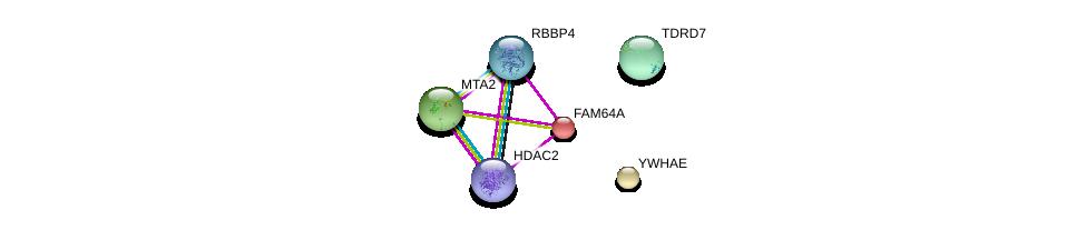 http://string-db.org/version_10/api/image/networkList?limit=0&targetmode=proteins&caller_identity=gene_cards&network_flavor=evidence&identifiers=9606.ENSP00000250056%0d%0a9606.ENSP00000264335%0d%0a9606.ENSP00000347444%0d%0a9606.ENSP00000362592%0d%0a9606.ENSP00000278823%0d%0a9606.ENSP00000430432%0d%0a