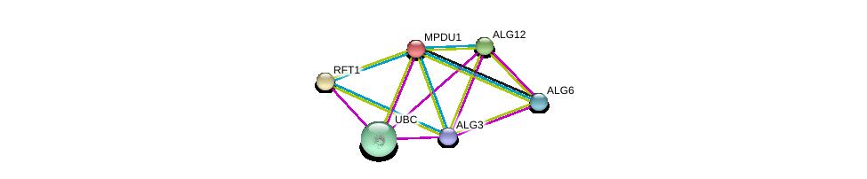 http://string-db.org/version_10/api/image/networkList?limit=0&targetmode=proteins&caller_identity=gene_cards&network_flavor=evidence&identifiers=9606.ENSP00000250124%0d%0a9606.ENSP00000380793%0d%0a9606.ENSP00000360149%0d%0a9606.ENSP00000333813%0d%0a9606.ENSP00000296292%0d%0a9606.ENSP00000344818%0d%0a