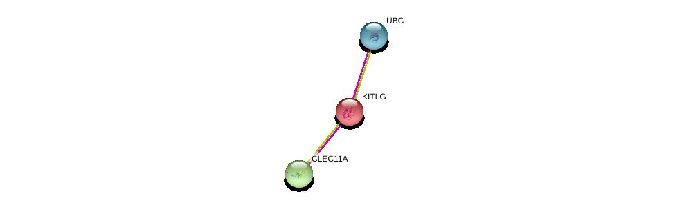 http://string-db.org/version_10/api/image/networkList?limit=0&targetmode=proteins&caller_identity=gene_cards&network_flavor=evidence&identifiers=9606.ENSP00000250340%0d%0a9606.ENSP00000228280%0d%0a9606.ENSP00000344818%0d%0a