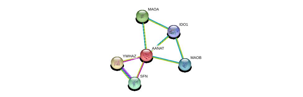 http://string-db.org/version_10/api/image/networkList?limit=0&targetmode=proteins&caller_identity=gene_cards&network_flavor=evidence&identifiers=9606.ENSP00000250615%0d%0a9606.ENSP00000309503%0d%0a9606.ENSP00000340989%0d%0a9606.ENSP00000367309%0d%0a9606.ENSP00000430505%0d%0a9606.ENSP00000340684%0d%0a