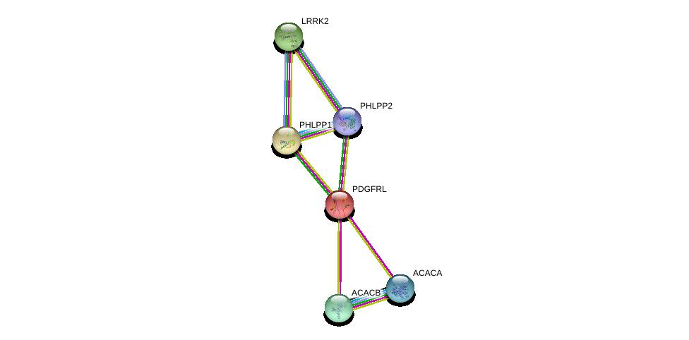 http://string-db.org/version_10/api/image/networkList?limit=0&targetmode=proteins&caller_identity=gene_cards&network_flavor=evidence&identifiers=9606.ENSP00000251630%0d%0a9606.ENSP00000341044%0d%0a9606.ENSP00000344789%0d%0a9606.ENSP00000298910%0d%0a9606.ENSP00000262719%0d%0a9606.ENSP00000348611%0d%0a