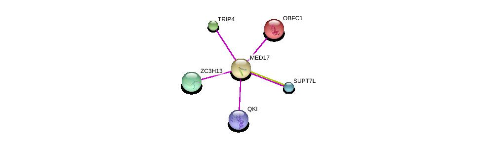 http://string-db.org/version_10/api/image/networkList?limit=0&targetmode=proteins&caller_identity=gene_cards&network_flavor=evidence&identifiers=9606.ENSP00000251871%0d%0a9606.ENSP00000355094%0d%0a9606.ENSP00000261884%0d%0a9606.ENSP00000282007%0d%0a9606.ENSP00000336750%0d%0a9606.ENSP00000224950%0d%0a