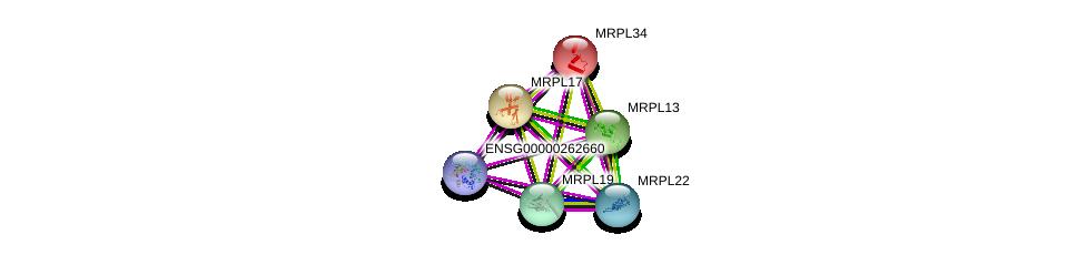http://string-db.org/version_10/api/image/networkList?limit=0&targetmode=proteins&caller_identity=gene_cards&network_flavor=evidence&identifiers=9606.ENSP00000252602%0d%0a9606.ENSP00000461324%0d%0a9606.ENSP00000431040%0d%0a9606.ENSP00000306548%0d%0a9606.ENSP00000377486%0d%0a9606.ENSP00000288937%0d%0a