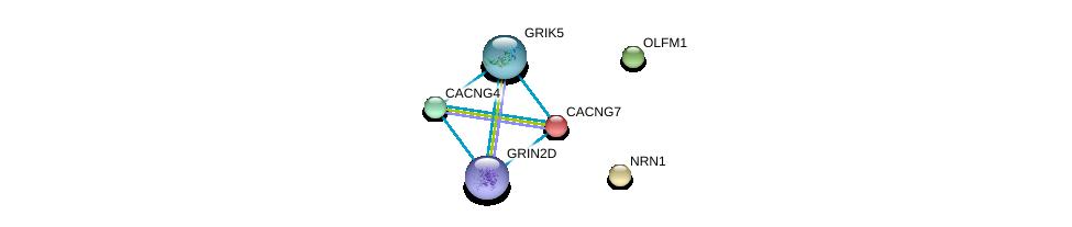 http://string-db.org/version_10/api/image/networkList?limit=0&targetmode=proteins&caller_identity=gene_cards&network_flavor=evidence&identifiers=9606.ENSP00000252854%0d%0a9606.ENSP00000222212%0d%0a9606.ENSP00000244766%0d%0a9606.ENSP00000262138%0d%0a9606.ENSP00000262895%0d%0a9606.ENSP00000263269%0d%0a