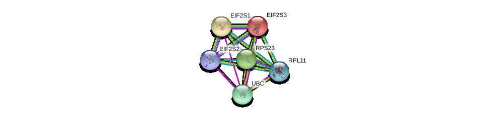 http://string-db.org/version_10/api/image/networkList?limit=0&targetmode=proteins&caller_identity=gene_cards&network_flavor=evidence&identifiers=9606.ENSP00000253039%0d%0a9606.ENSP00000256383%0d%0a9606.ENSP00000344818%0d%0a9606.ENSP00000364119%0d%0a9606.ENSP00000363676%0d%0a9606.ENSP00000296674%0d%0a