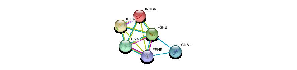 http://string-db.org/version_10/api/image/networkList?limit=0&targetmode=proteins&caller_identity=gene_cards&network_flavor=evidence&identifiers=9606.ENSP00000254122%0d%0a9606.ENSP00000358595%0d%0a9606.ENSP00000384708%0d%0a9606.ENSP00000242208%0d%0a9606.ENSP00000243786%0d%0a9606.ENSP00000367869%0d%0a