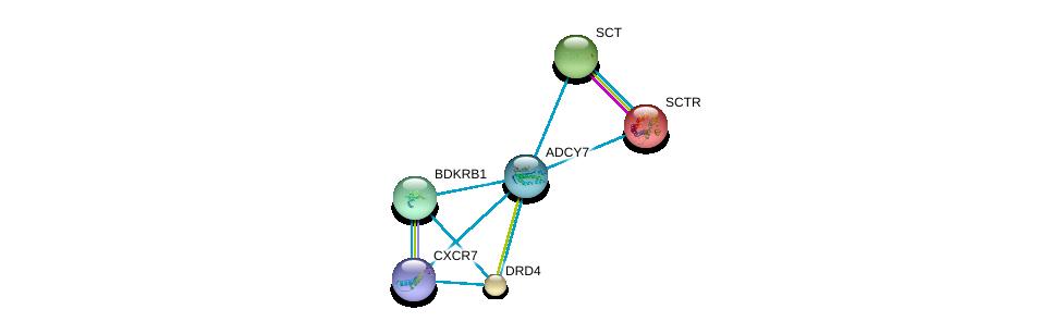 http://string-db.org/version_10/api/image/networkList?limit=0&targetmode=proteins&caller_identity=gene_cards&network_flavor=evidence&identifiers=9606.ENSP00000254235%0d%0a9606.ENSP00000272928%0d%0a9606.ENSP00000019103%0d%0a9606.ENSP00000176183%0d%0a9606.ENSP00000176195%0d%0a9606.ENSP00000216629%0d%0a