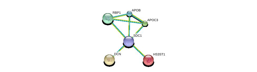 http://string-db.org/version_10/api/image/networkList?limit=0&targetmode=proteins&caller_identity=gene_cards&network_flavor=evidence&identifiers=9606.ENSP00000254351%0d%0a9606.ENSP00000002596%0d%0a9606.ENSP00000052754%0d%0a9606.ENSP00000227667%0d%0a9606.ENSP00000232219%0d%0a9606.ENSP00000233242%0d%0a
