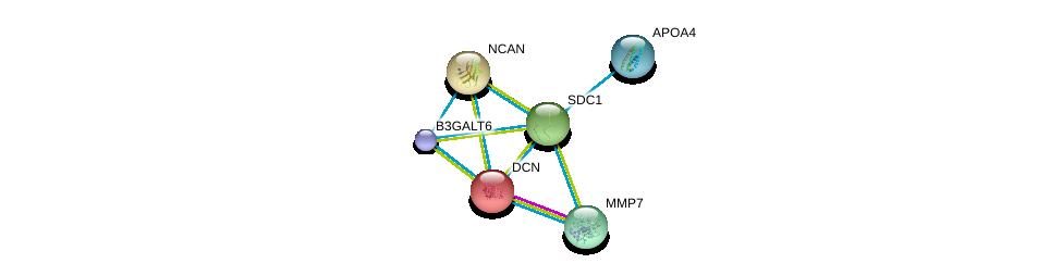 http://string-db.org/version_10/api/image/networkList?limit=0&targetmode=proteins&caller_identity=gene_cards&network_flavor=evidence&identifiers=9606.ENSP00000254351%0d%0a9606.ENSP00000350425%0d%0a9606.ENSP00000052754%0d%0a9606.ENSP00000260227%0d%0a9606.ENSP00000368496%0d%0a9606.ENSP00000252575%0d%0a