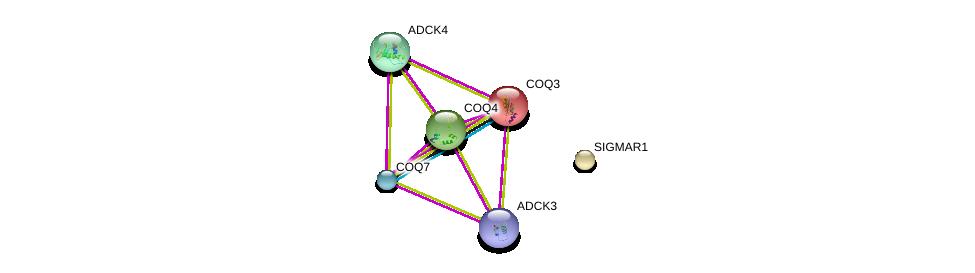 http://string-db.org/version_10/api/image/networkList?limit=0&targetmode=proteins&caller_identity=gene_cards&network_flavor=evidence&identifiers=9606.ENSP00000254759%0d%0a9606.ENSP00000315118%0d%0a9606.ENSP00000355739%0d%0a9606.ENSP00000277010%0d%0a9606.ENSP00000300452%0d%0a9606.ENSP00000322316%0d%0a